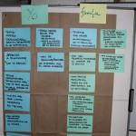 Evaluación Proyecto